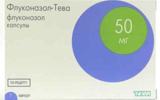 Флуконазол от молочницы — отзывы и как правильно принимать
