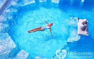 Аднексит — симптомы и лечение острой формы у женщин