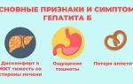 Гепатит в — симптомы у мужчин и женщин
