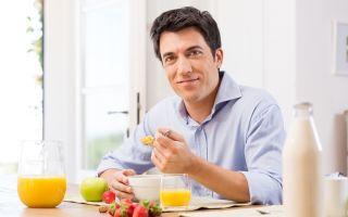 Аденома простаты у мужчин — что это, симптомы, лечение, последствия