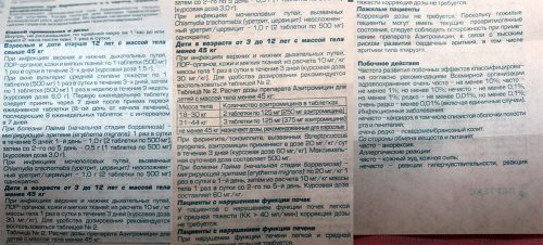 Азитромицин при гонорее - способ применения, дозировка, побочные действия