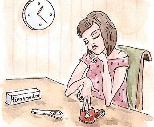 Воспаление придатков у женщин: симптомы и лечение, последствия и профилактика